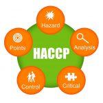 PELATIHAN HAZARD ANALYSIS CRITICAL CONTROIL POINTS (HACCP)