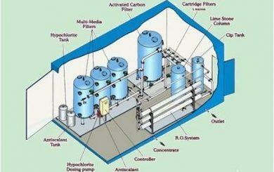 Pelatihan Instalasi Air Bersih Murah