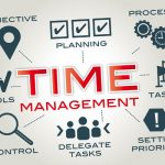 Pelatihan Effective Time Management & Delegation