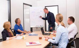Pelatihan How to Identify Training Need (TNA)