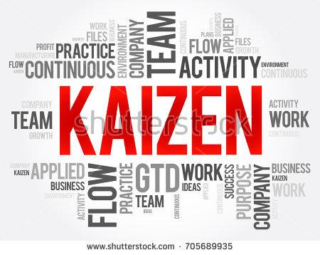 Pelatihan Kaizen in HR