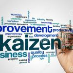 Training Genba Kaizen from Simple Activity to Great Result