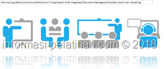 info training electronic document management system