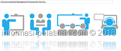 info training manajemen brand
