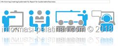 info training konsep pembuatan laporan berkelanjutan