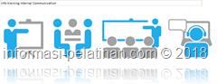 info training pemahaman proses komunikasi internal