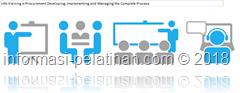 info training pengukuran kontribusi pengadaan untuk perusahaan