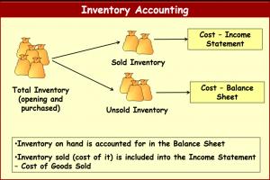 Pelatihan Inventory Accounting and Management Murah