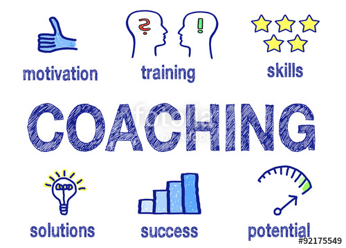 Training Coaching & Counseling